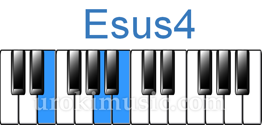 List Of Synonyms And Antonyms Of The Word Esus4 Piano