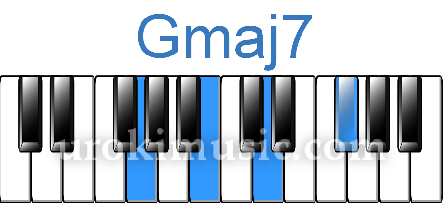 Piano u00bb Piano Chords Gmaj7 - Music Sheets, Tablature, Chords and Lyrics